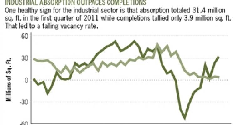 Industrial Recovery Accelerates