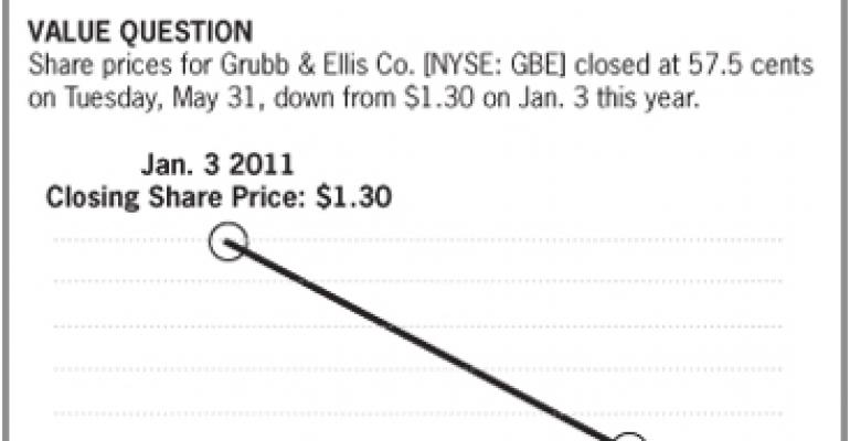 Grubb & Ellis Is Open to Sale, Merger Offers