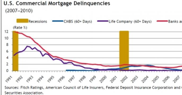 Commercial Mortgages Held By Life Insurance Companies Weather the Storm