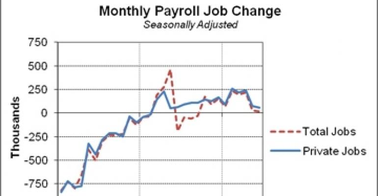 'Painful' June Jobs Report Throws Industry a Curveball, Says Bach