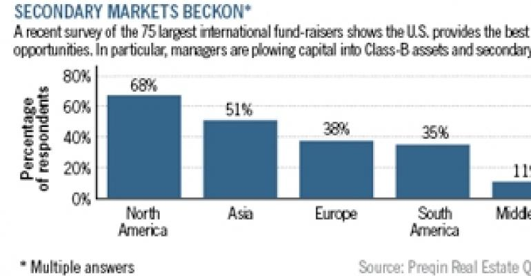 Class-B Assets and Secondary Markets Earn Their Day in the Sun