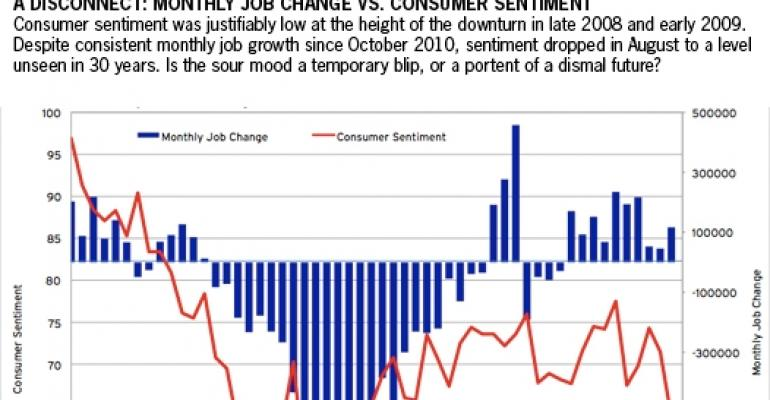Despite the Market Turbulence, There Will Be No Double-Dip Recession