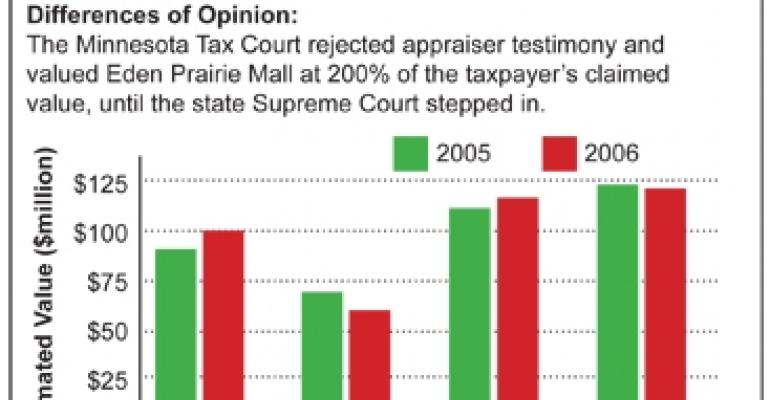 How Eden Prairie Mall Challenged the Minnesota Tax Court