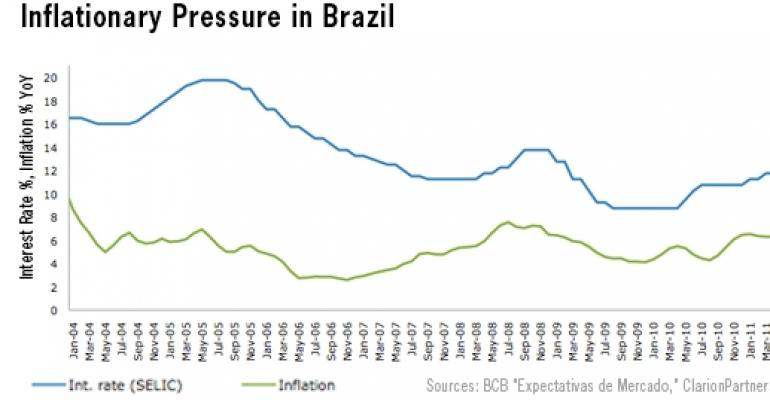 Beyond Fun and Games: Why Investing in Brazil Is a Smart Move