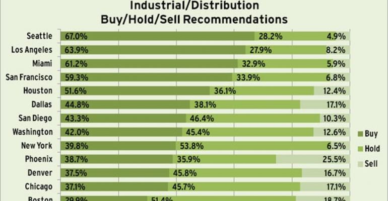 Industrial Market Continues Rebound; Experts Forecast Strong 2012