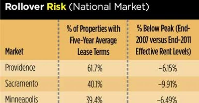 Will Rollover Risk Sink the Office Recovery in 2012?