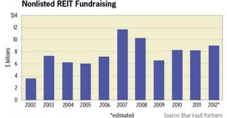 Non-listed REIT Sector Poised to Raise More Funds