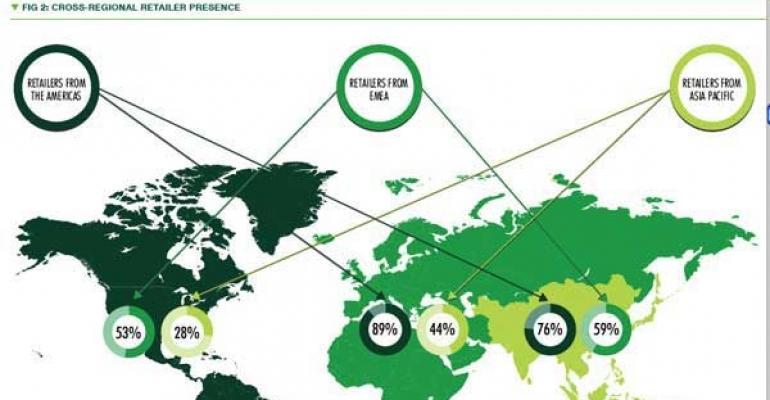 U.S. Retailers Lead the Way as Industry Globalizes