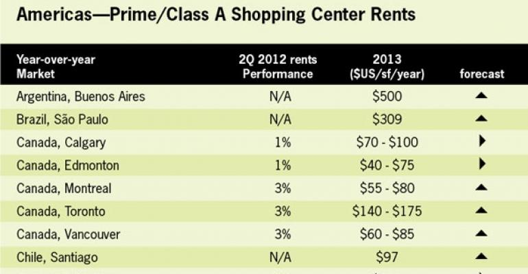 Boston, Houston and Los Angeles Will Experience Rent Increases for Class-A Space in 2013