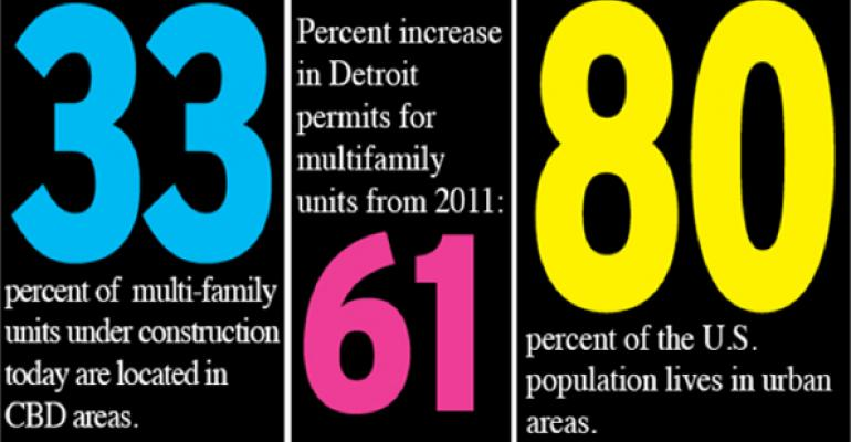Urban Living: By the Numbers