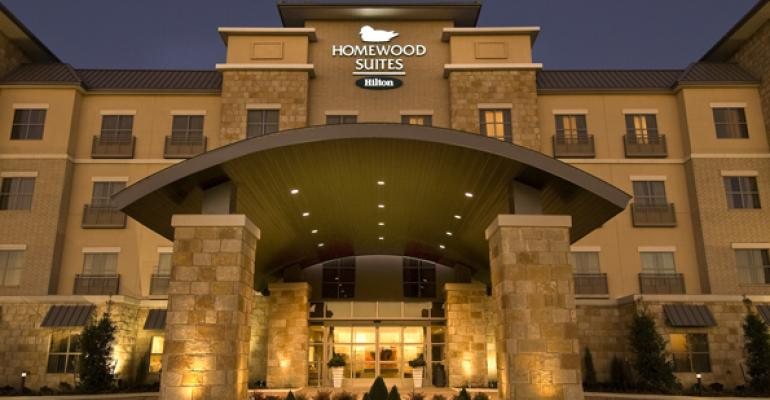 Lenders, Investors Get Hungry for Hotels as Sector Benefits from Healthy Demand Rates