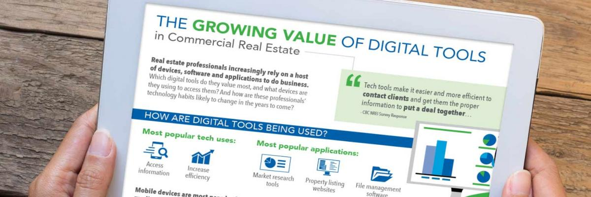 The Growing Value of Digital Tools in Commercial Real Estate
