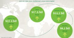 Where's Your Long-Term Investment Strategy?