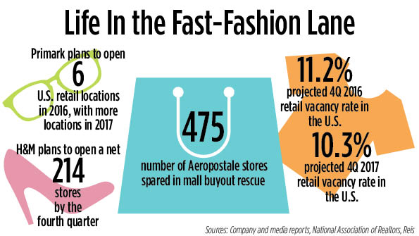 "the impacts of fast fashion and technology Fast fashion, sustainability, and the ethical appeal of luxury brands 275 sustainable policy for companies: ""respect for people (at all levels of."