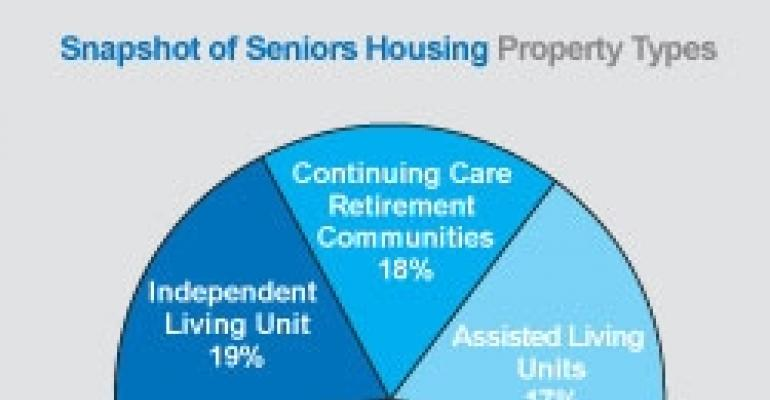 New Study Debunks Myths about Investment Risks in Seniors Housing