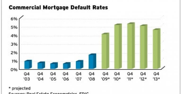 Commercial Mortgage Defaults Hit 17-Year High