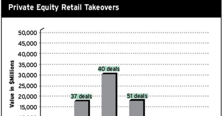 Private Equity takes a Breather from Retail Buyouts