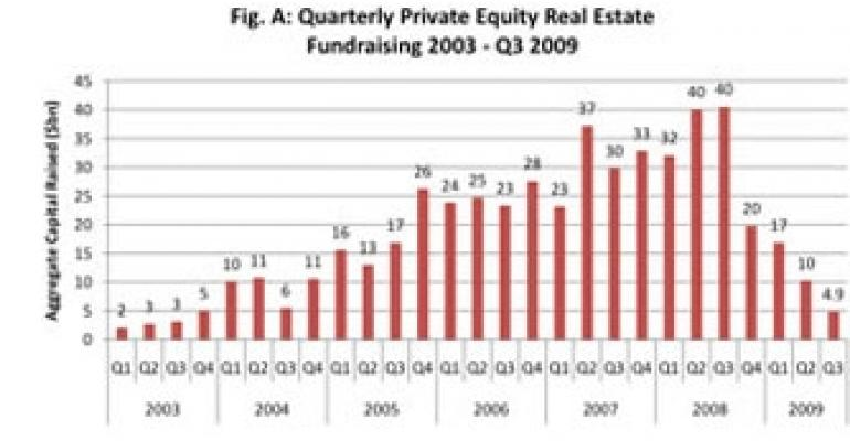 Private Equity Real Estate Fundraising Lowest Since 2003