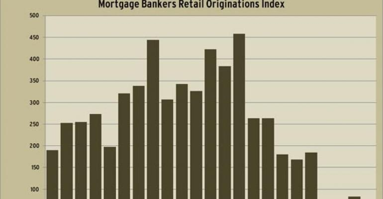 Retail Loan Origination Volume Down Slightly in Third Quarter