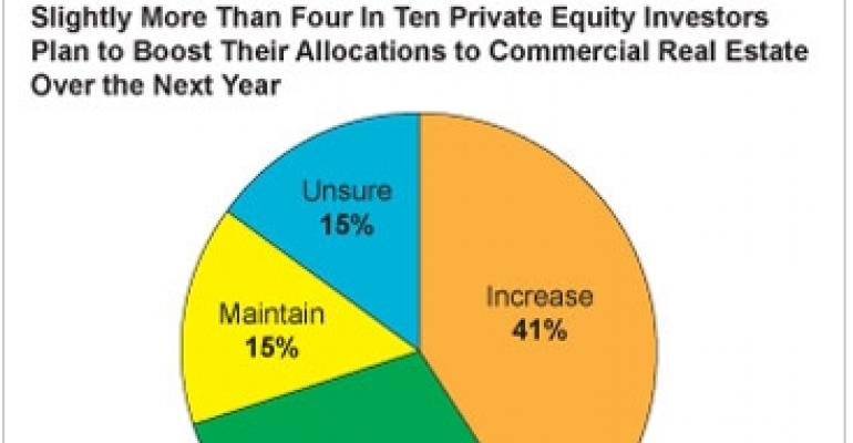 Out of Retreat: Private Equity Investors To Boost Real Estate Allocations in 2010