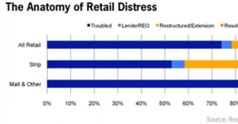 Retail Receivership Opportunities Slow to Materialize