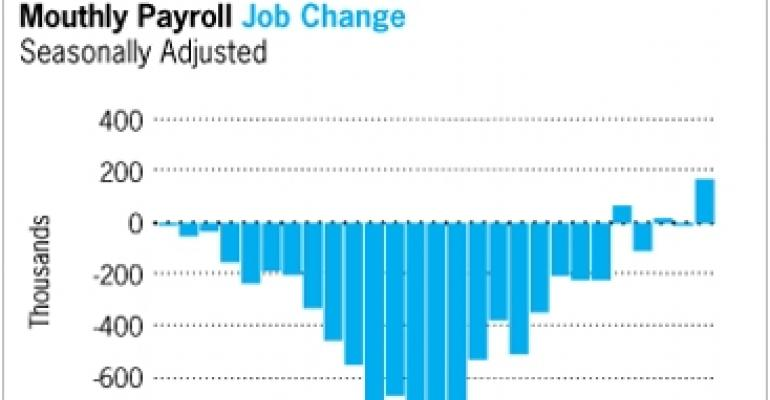 How Should We Interpret the March Jobs Report?