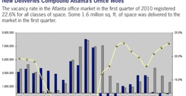 Atlanta Begins to Pare Down Glut of Office Space
