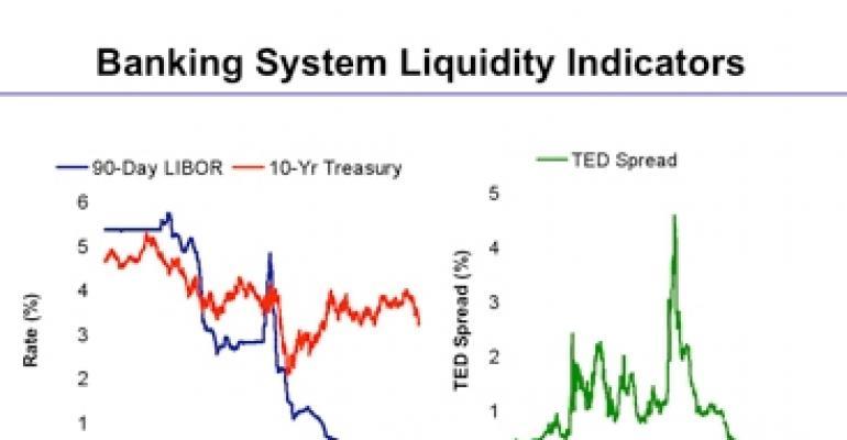 Greek Debt 'Contagion' Could Disrupt Capital Markets, Says Nadji