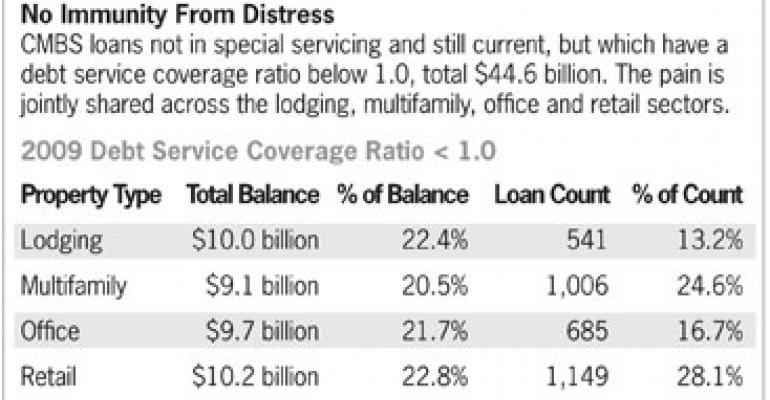 Deteriorating Debt Service Coverage Ratios Trouble Trepp