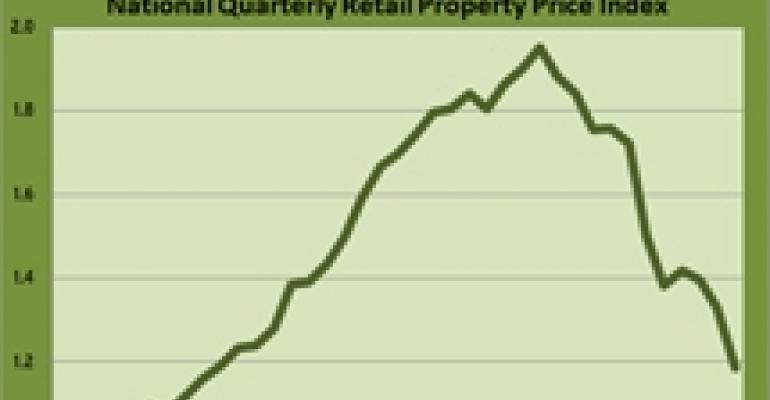 Moodys/REAL Retail Index Takes a Dive in Second Quarter
