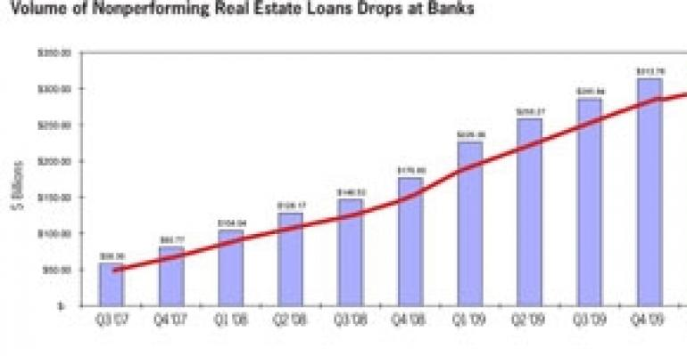 Time for Banks to Sell Nonperforming Loans?
