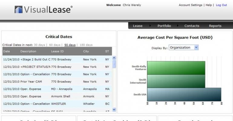 Visual lease dashboard
