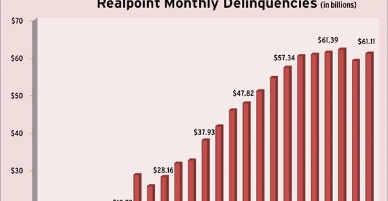 Highlights from Realpoint's November Monthly Delinquency Report