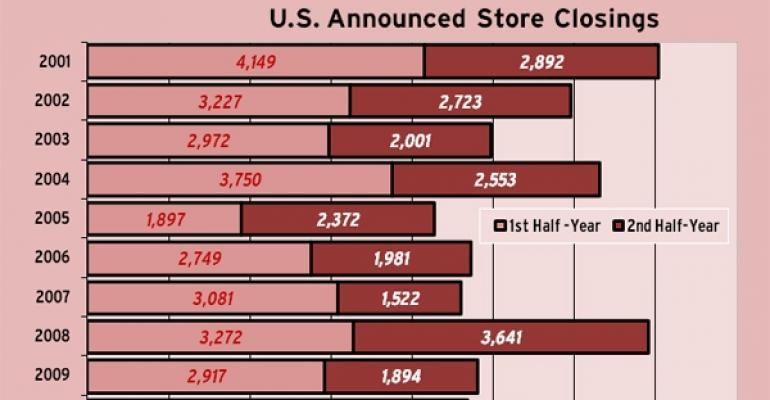 U.S. Announced Store Closings