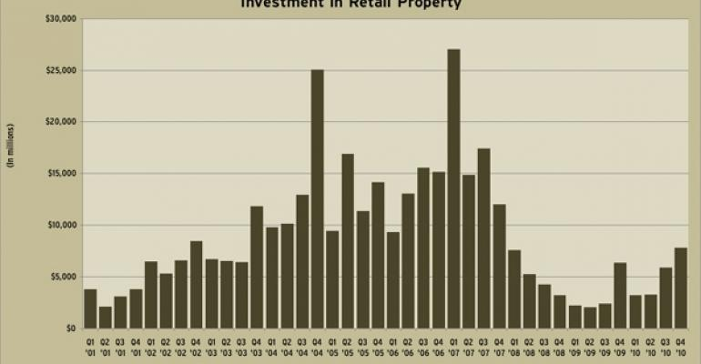RCA's Fourth Quarter 2010 Retail Investment Sales Trends