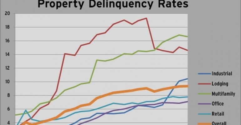 Highlights from Trepp's February 2011 Delinquency Report