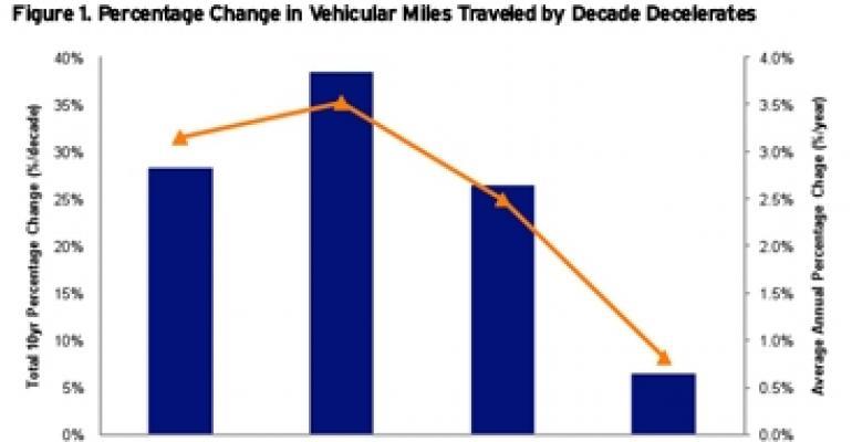 Renewed Urbanization Will Drive Change in Retail Strategies