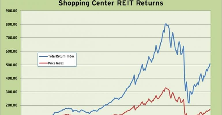 Shopping Center REIT Q1 2011 Performance