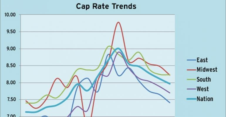 CBRE's First Quarter 2011 Cap Rate Trends