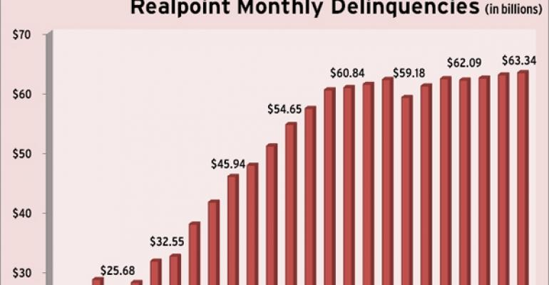 Highlights from Realpoint's April 2011 Delinquency Report