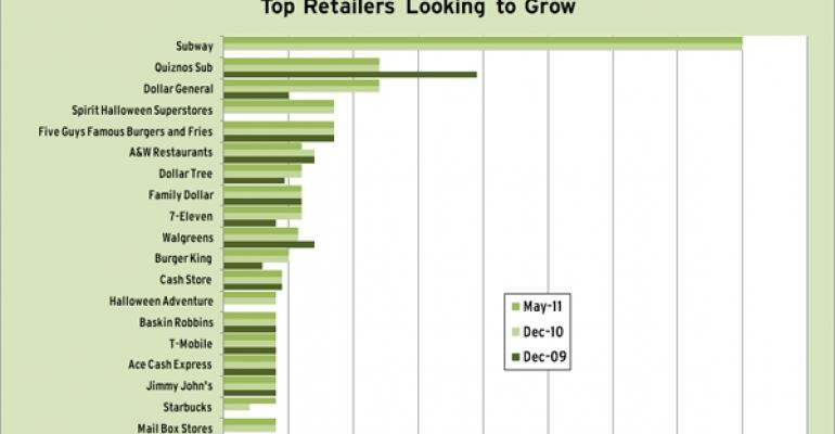 Top Retailers Looking to Grow as of May 2011