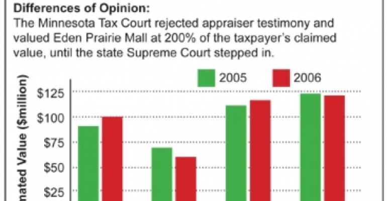 How Eden Prairie Mall Challenged the Minnesota Tax Court