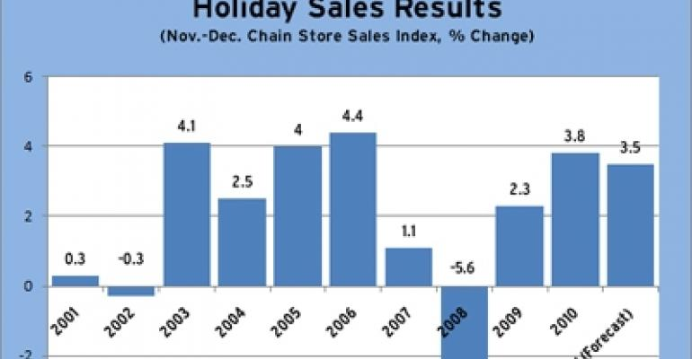 Industry Keeps Expectations in Check for 2011 Holiday Shopping Season