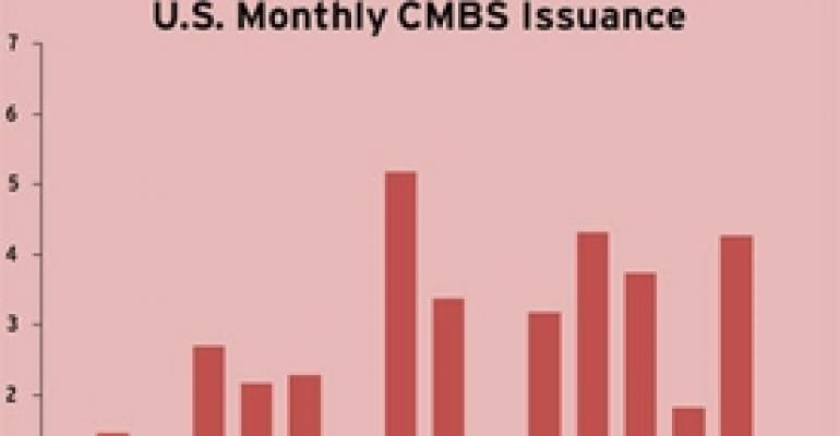 Economic Concerns Cast Shadow Over CMBS Sector