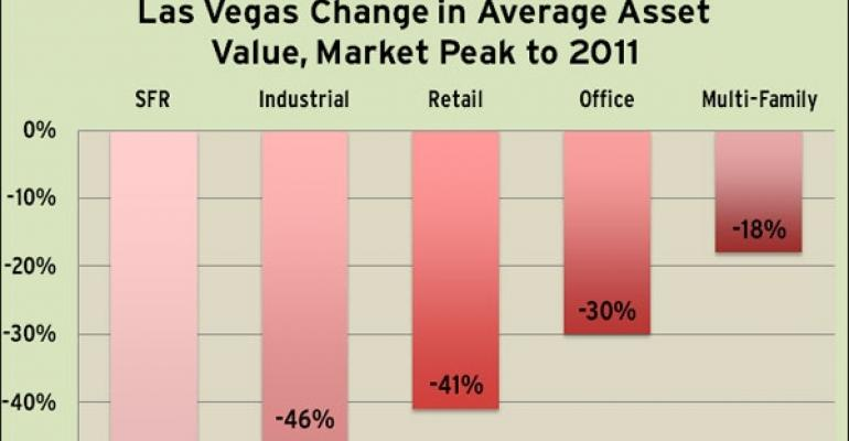 Why Las Vegas Property Owners Should Challenge Their Tax Assessments