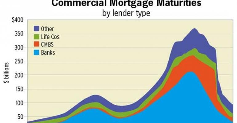 Trepp Sees $362B in Loans Maturing in 2012
